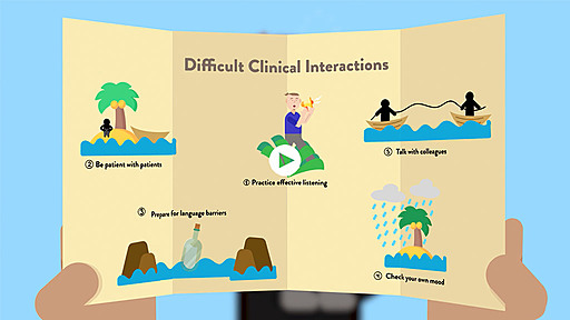Difficult Clinical Interactions