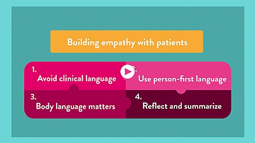 Building Empathy with Patients